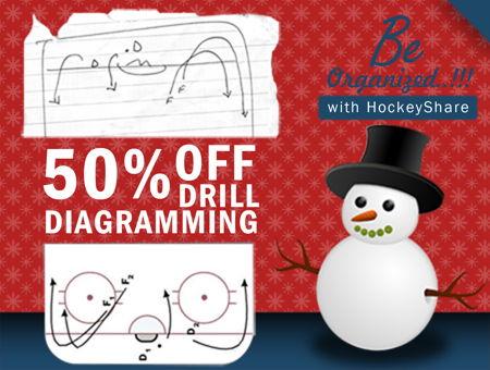 Drill Diagramming