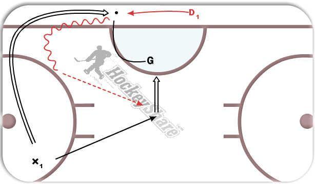 Drill Diagram
